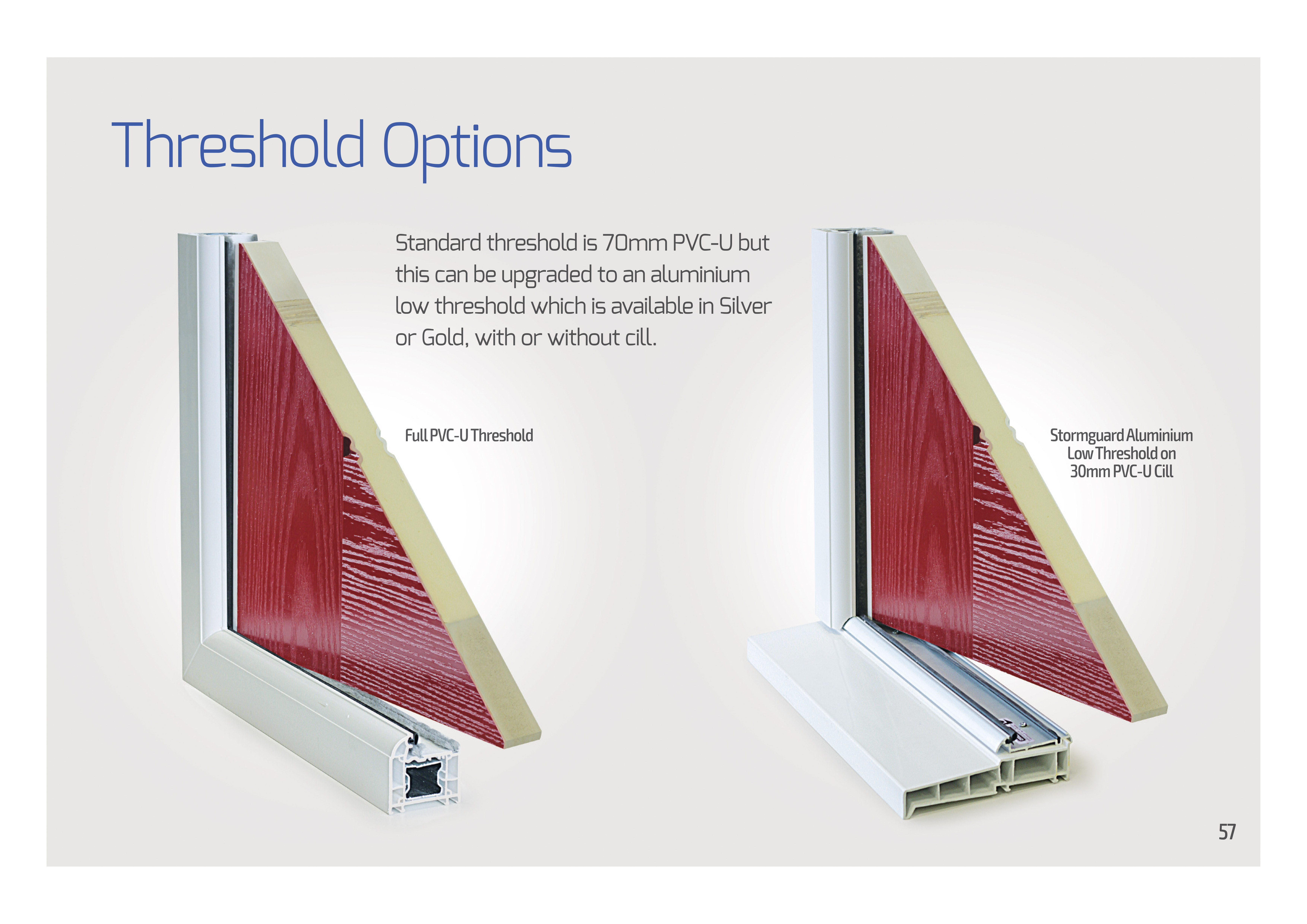 What Is A Low Threshold Composite Doors Arched Frames